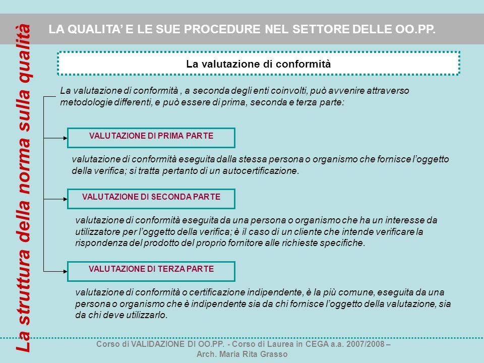 La struttura della norma sulla qualità