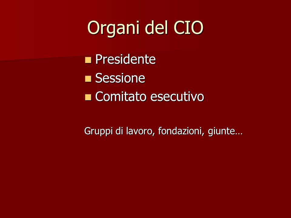 Organi del CIO Presidente Sessione Comitato esecutivo