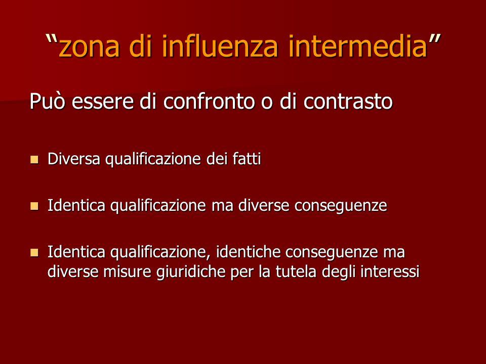 zona di influenza intermedia