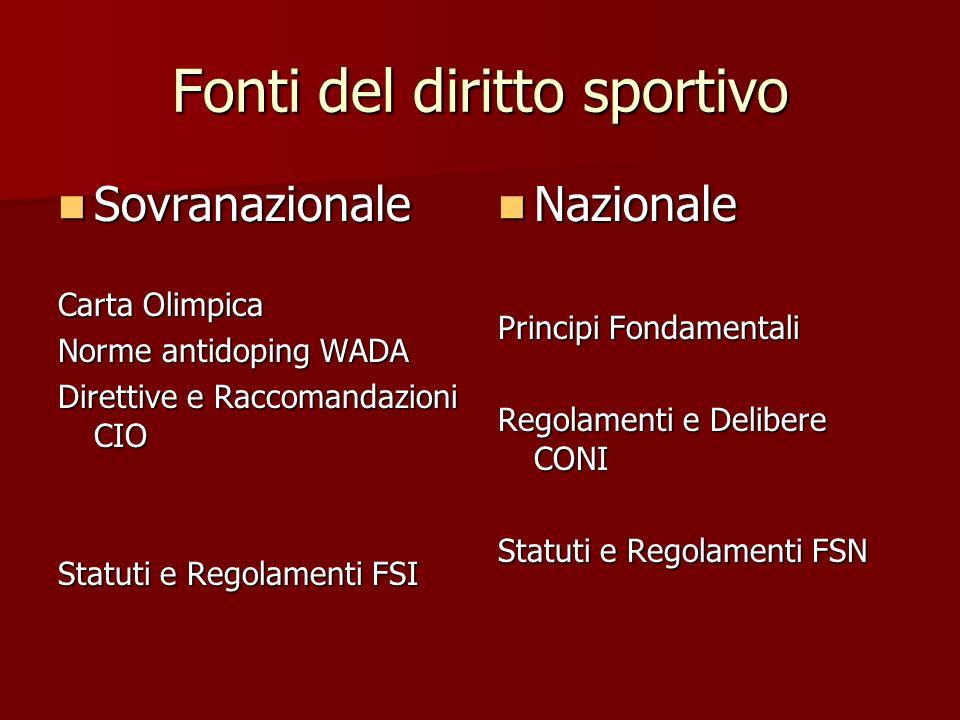Fonti del diritto sportivo