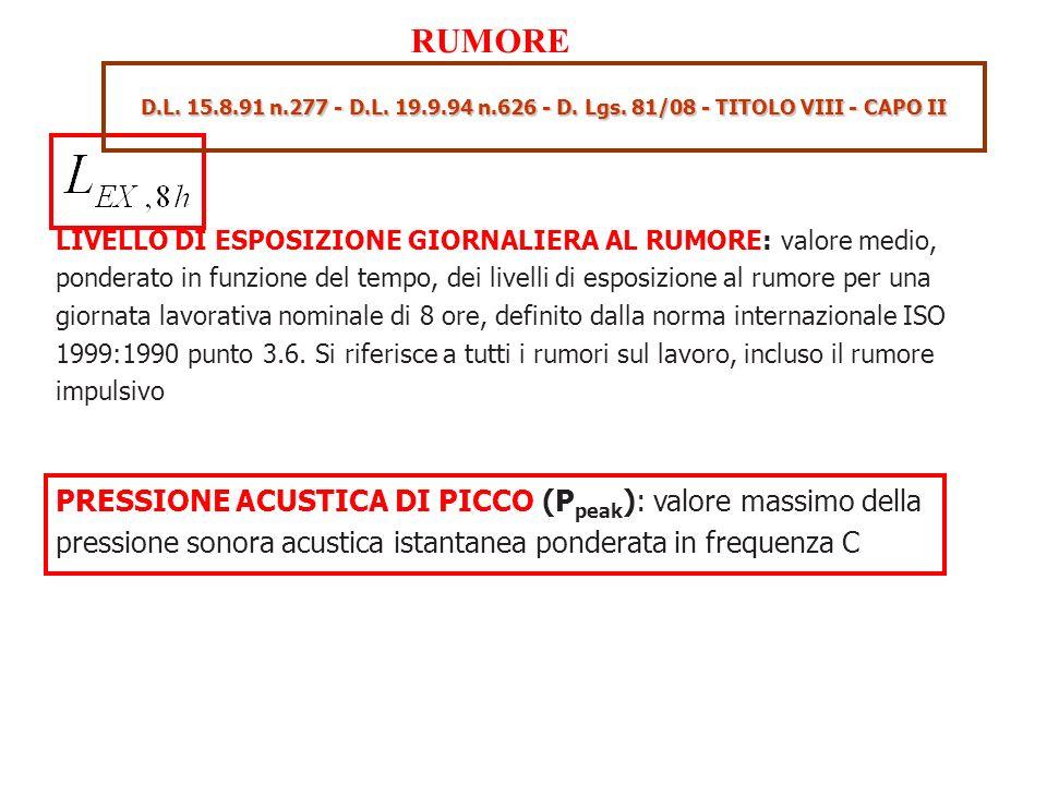 RUMORE D.L. 15.8.91 n.277 - D.L. 19.9.94 n.626 - D. Lgs. 81/08 - TITOLO VIII - CAPO II.
