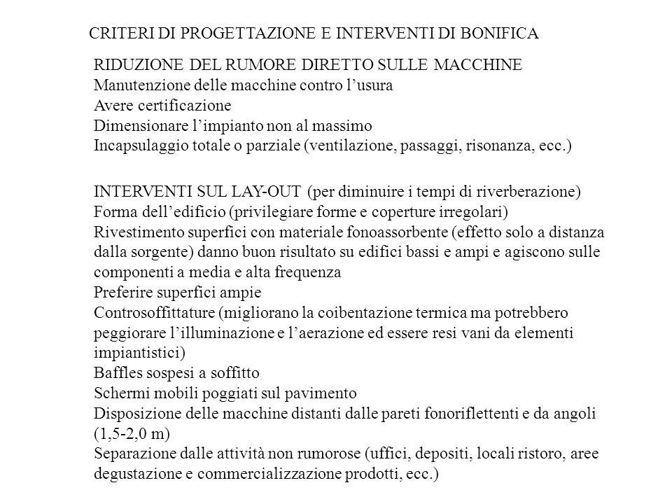 CRITERI DI PROGETTAZIONE E INTERVENTI DI BONIFICA