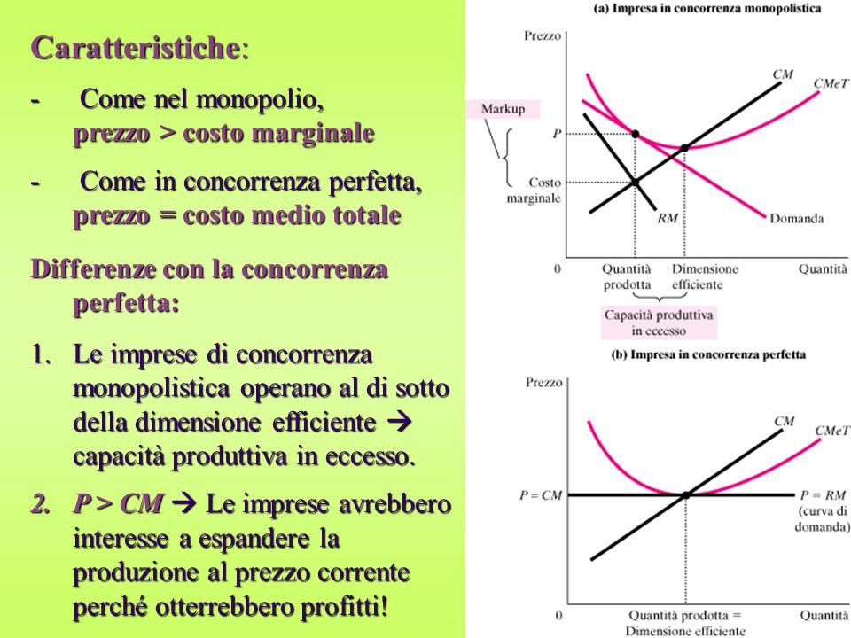Caratteristiche: Come nel monopolio, prezzo > costo marginale
