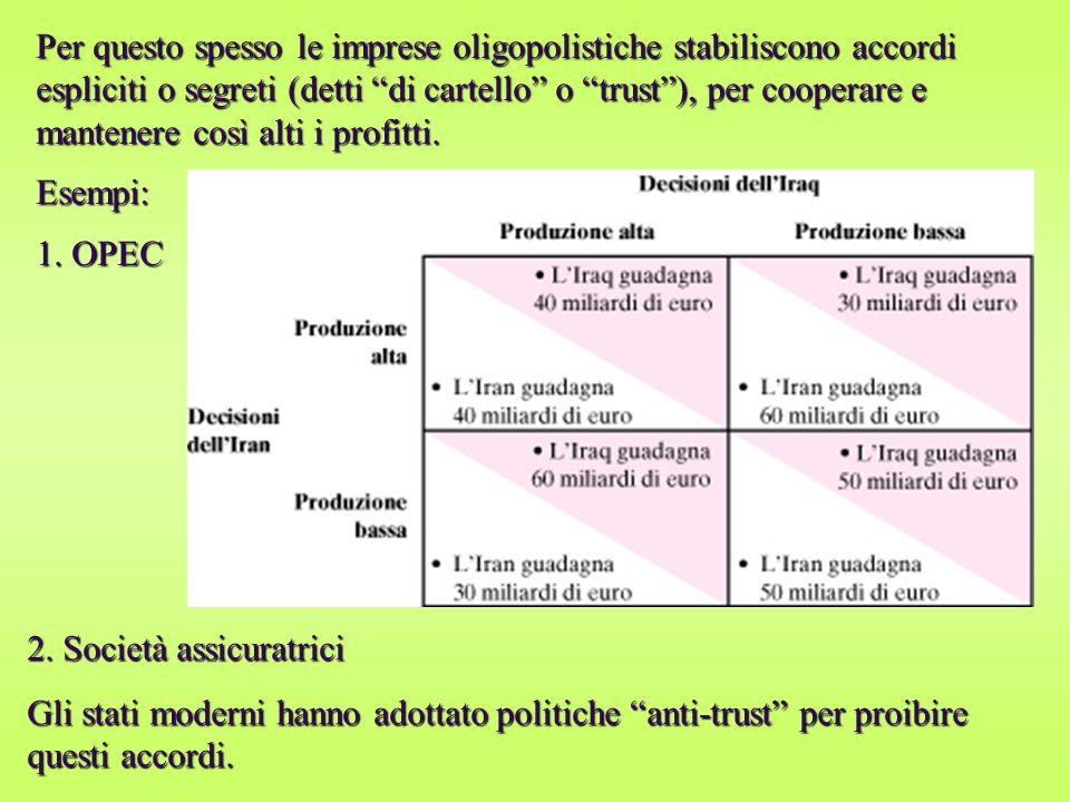 Per questo spesso le imprese oligopolistiche stabiliscono accordi espliciti o segreti (detti di cartello o trust ), per cooperare e mantenere così alti i profitti.