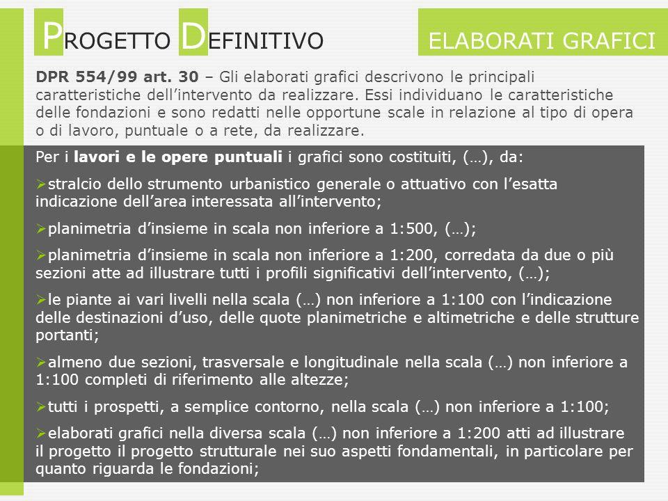 PROGETTO DEFINITIVO ELABORATI GRAFICI