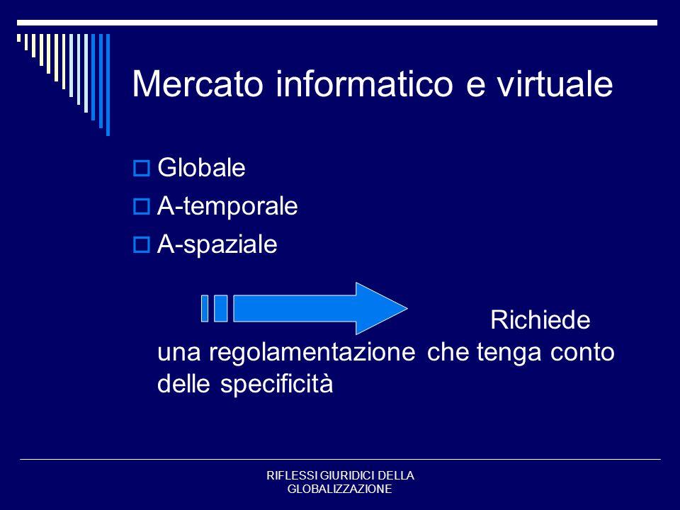 Mercato informatico e virtuale