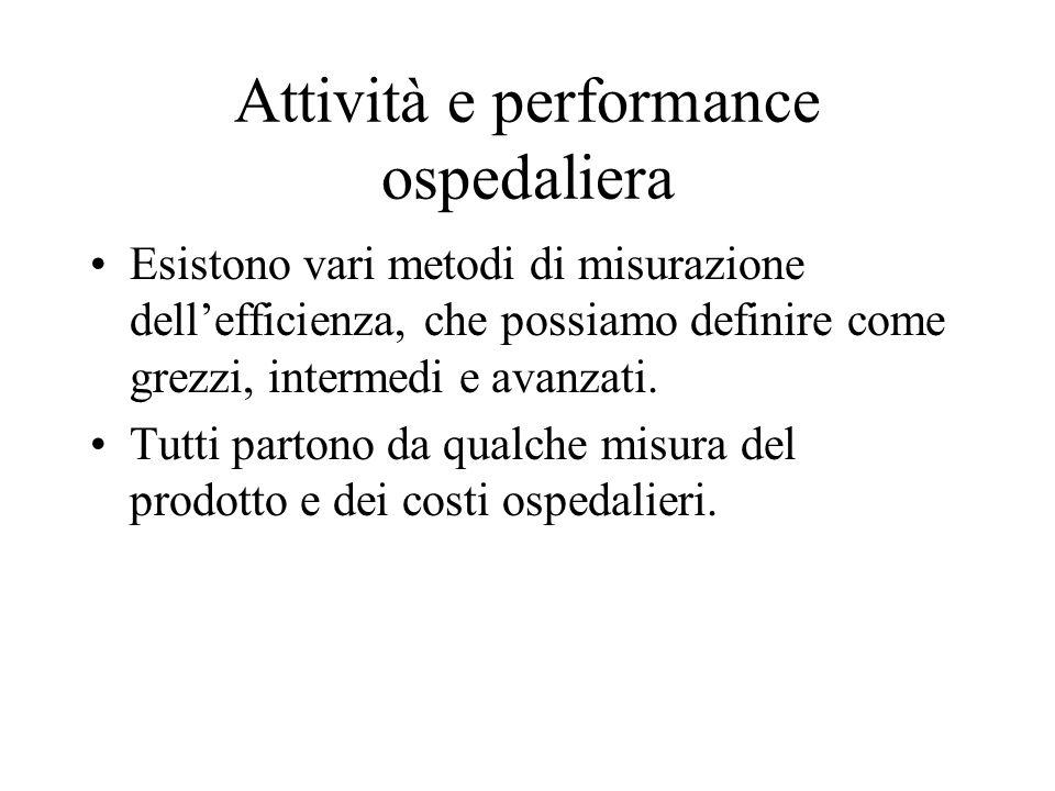 Attività e performance ospedaliera