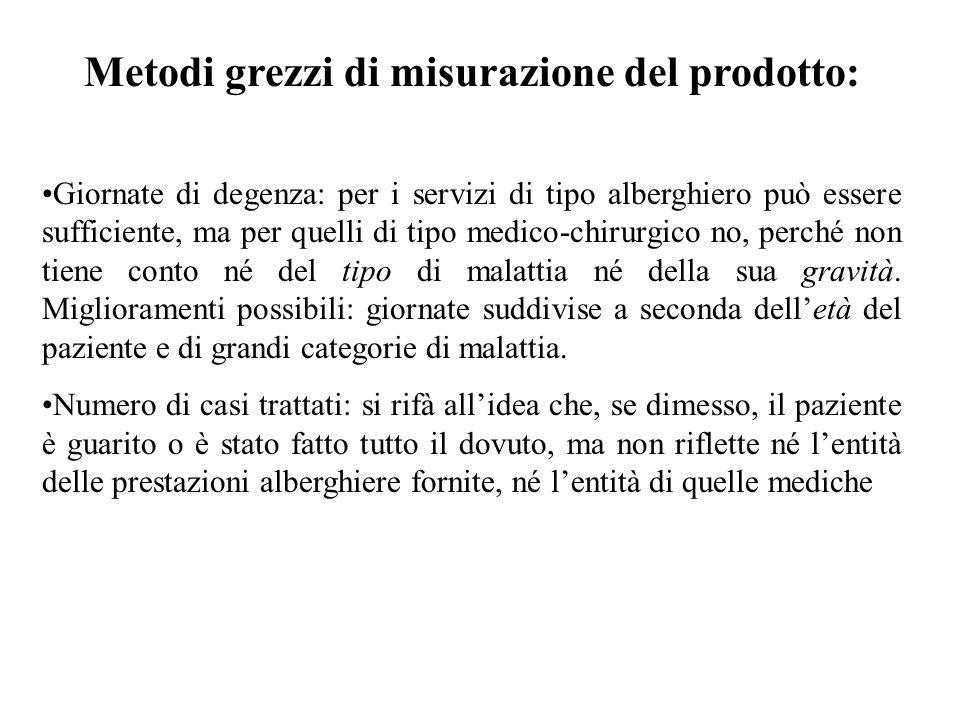 Metodi grezzi di misurazione del prodotto:
