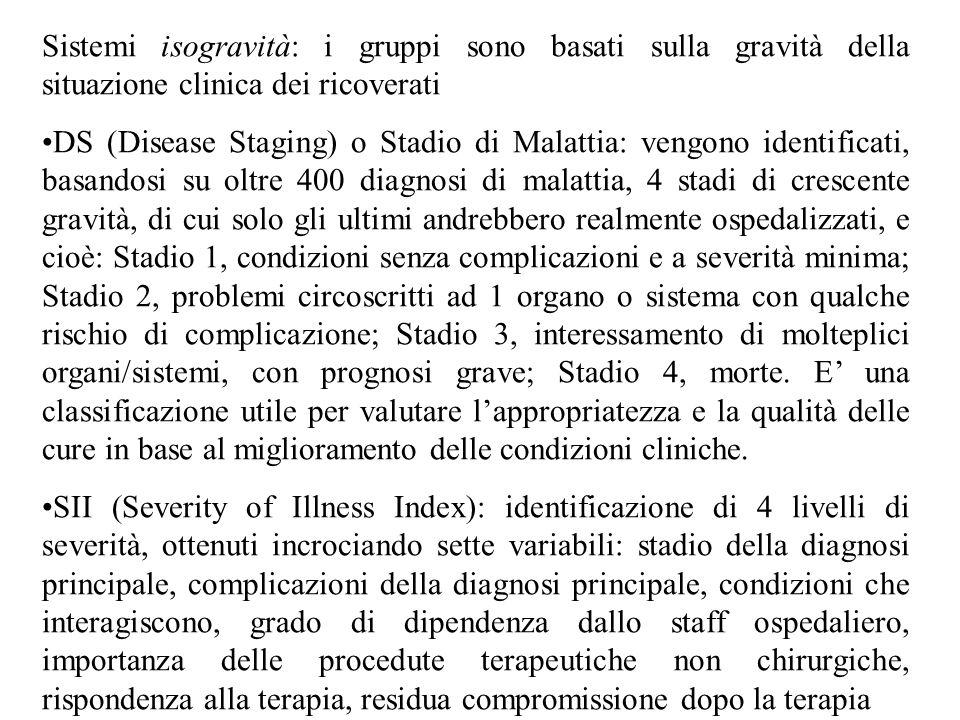 Sistemi isogravità: i gruppi sono basati sulla gravità della situazione clinica dei ricoverati