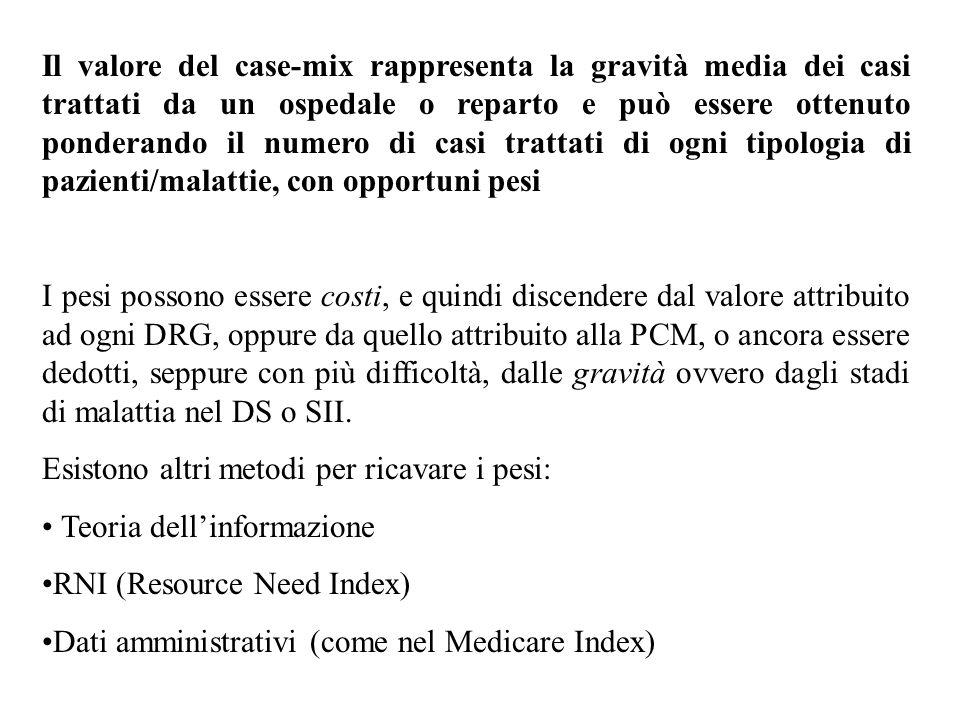 Il valore del case-mix rappresenta la gravità media dei casi trattati da un ospedale o reparto e può essere ottenuto ponderando il numero di casi trattati di ogni tipologia di pazienti/malattie, con opportuni pesi