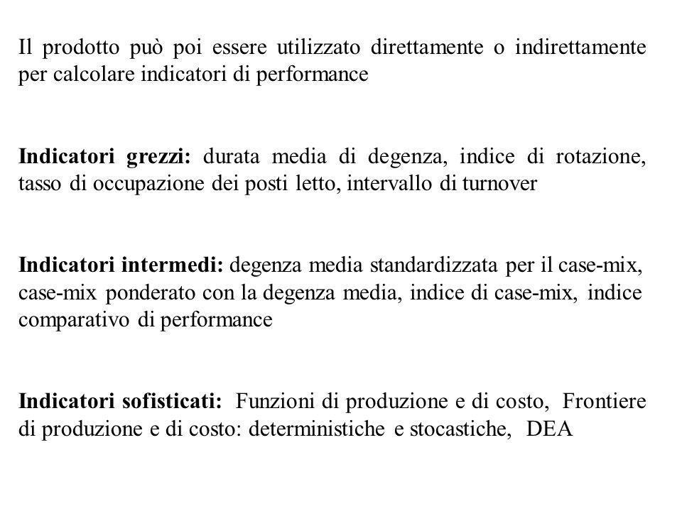 Il prodotto può poi essere utilizzato direttamente o indirettamente per calcolare indicatori di performance