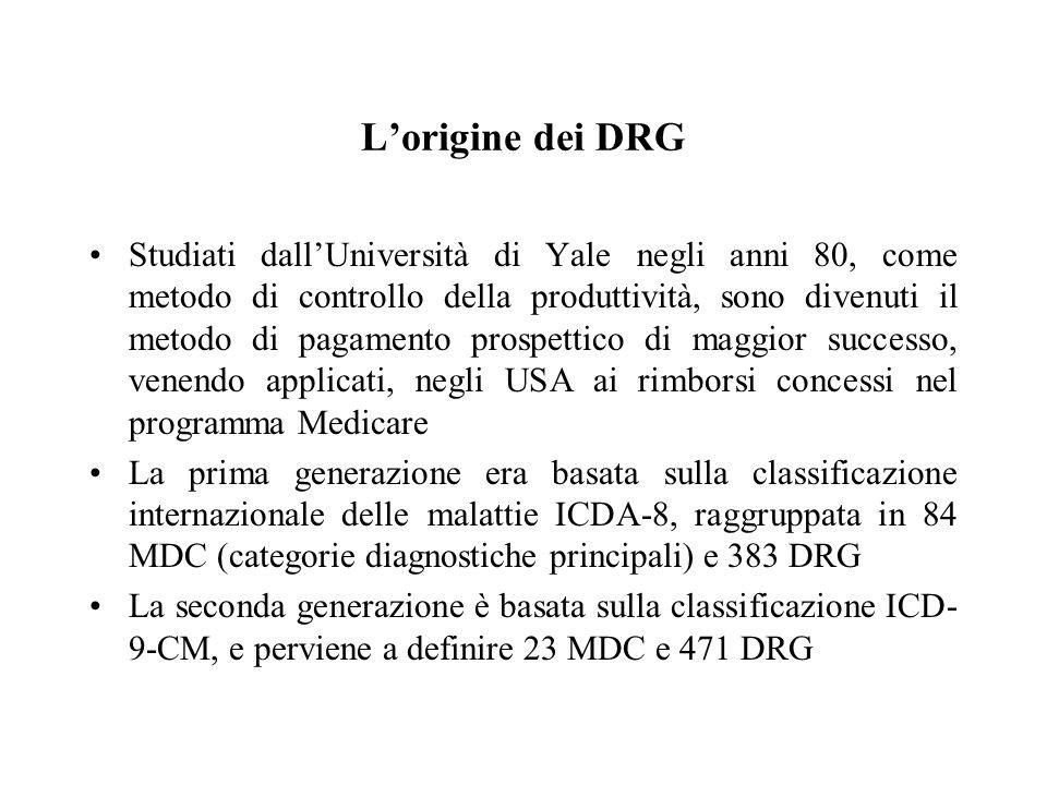 L'origine dei DRG