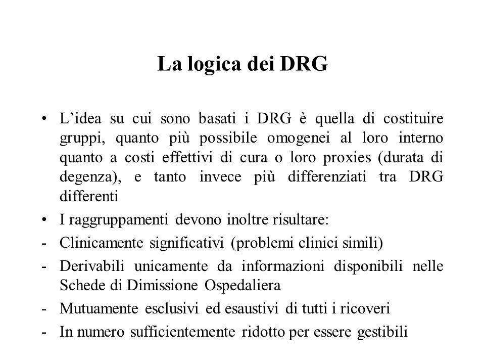La logica dei DRG