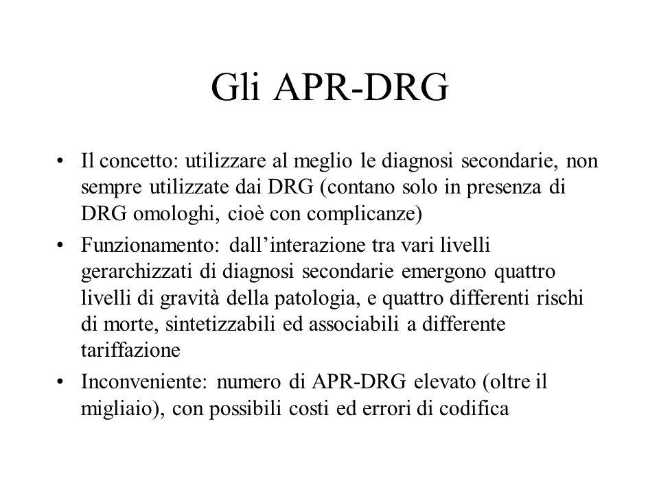 Gli APR-DRG
