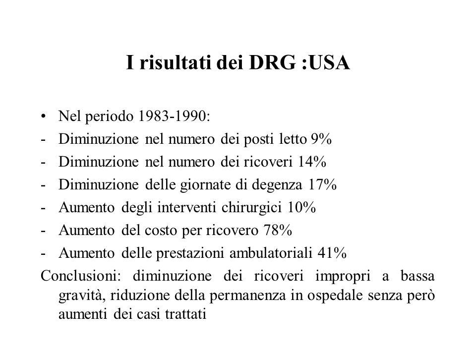 I risultati dei DRG :USA