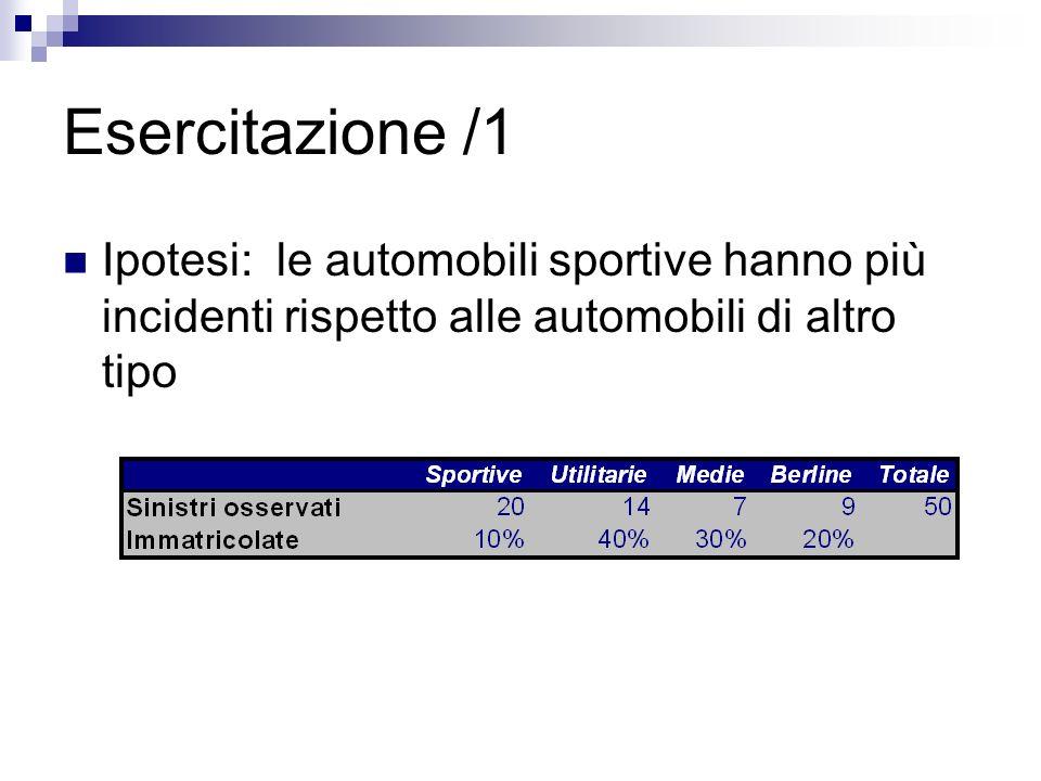 Esercitazione /1 Ipotesi: le automobili sportive hanno più incidenti rispetto alle automobili di altro tipo.