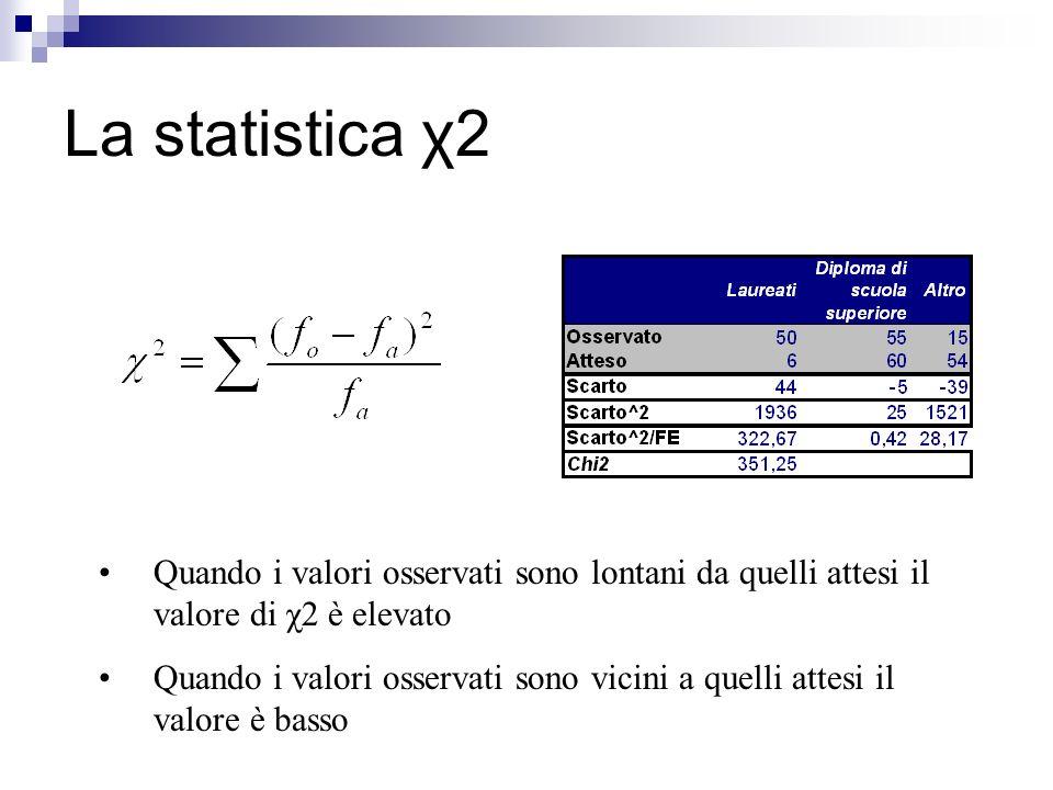 La statistica χ2 Quando i valori osservati sono lontani da quelli attesi il valore di χ2 è elevato.