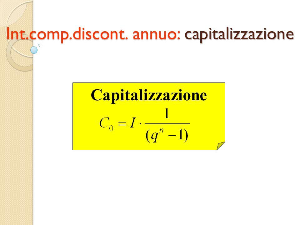 Int.comp.discont. annuo: capitalizzazione