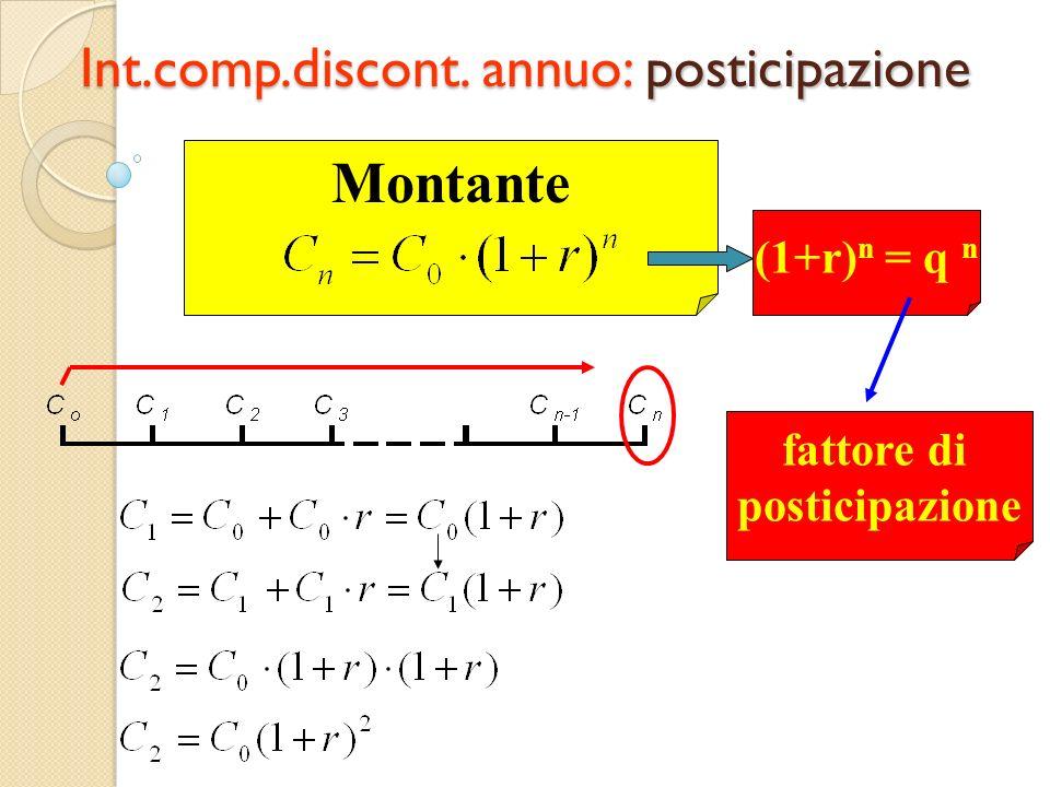 Int.comp.discont. annuo: posticipazione