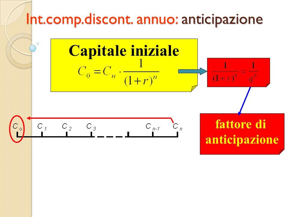 Int.comp.discont. annuo: anticipazione