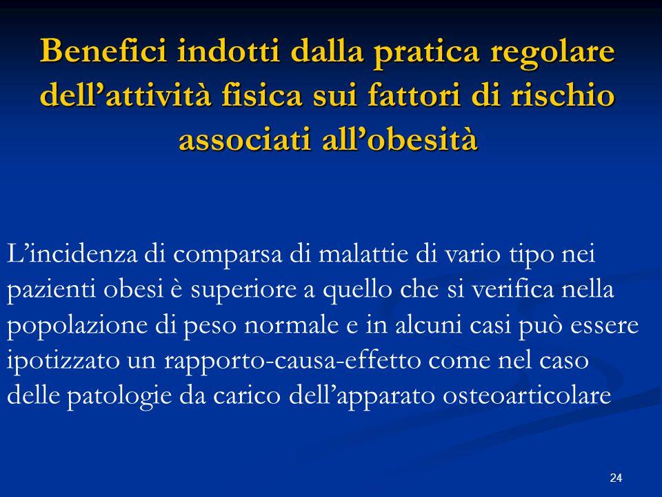 Benefici indotti dalla pratica regolare dell'attività fisica sui fattori di rischio associati all'obesità