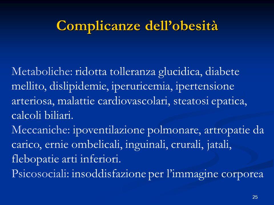 Complicanze dell'obesità