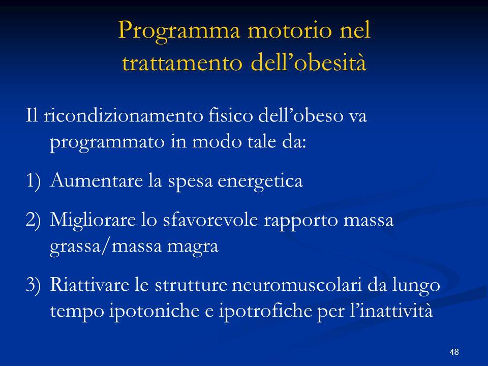 Programma motorio nel trattamento dell'obesità