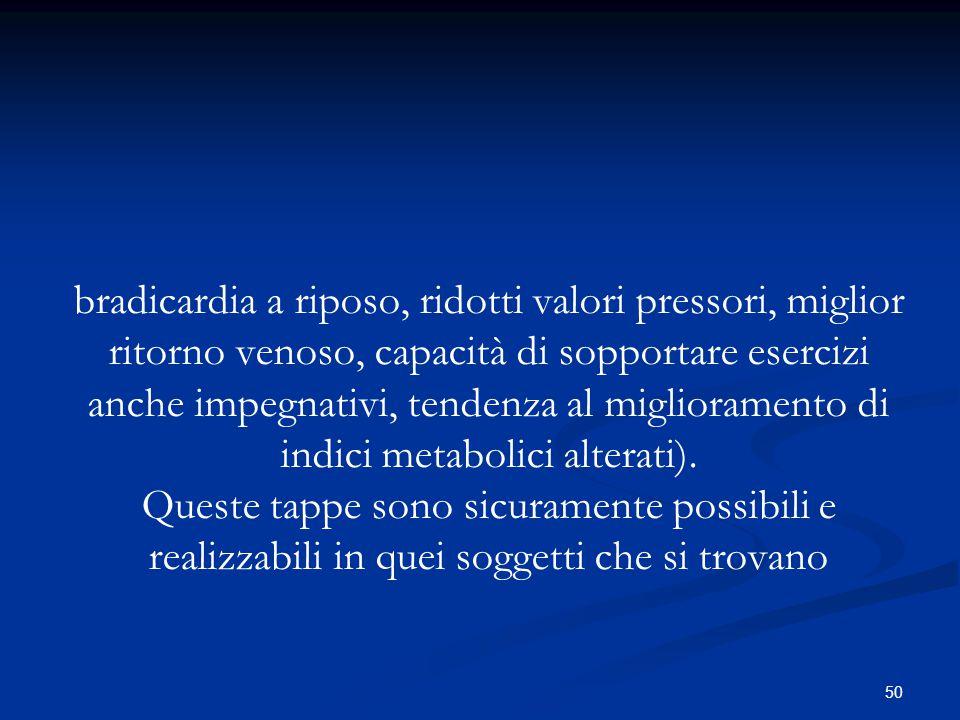 bradicardia a riposo, ridotti valori pressori, miglior ritorno venoso, capacità di sopportare esercizi anche impegnativi, tendenza al miglioramento di indici metabolici alterati).