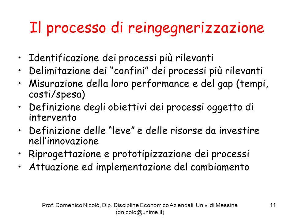 Il processo di reingegnerizzazione