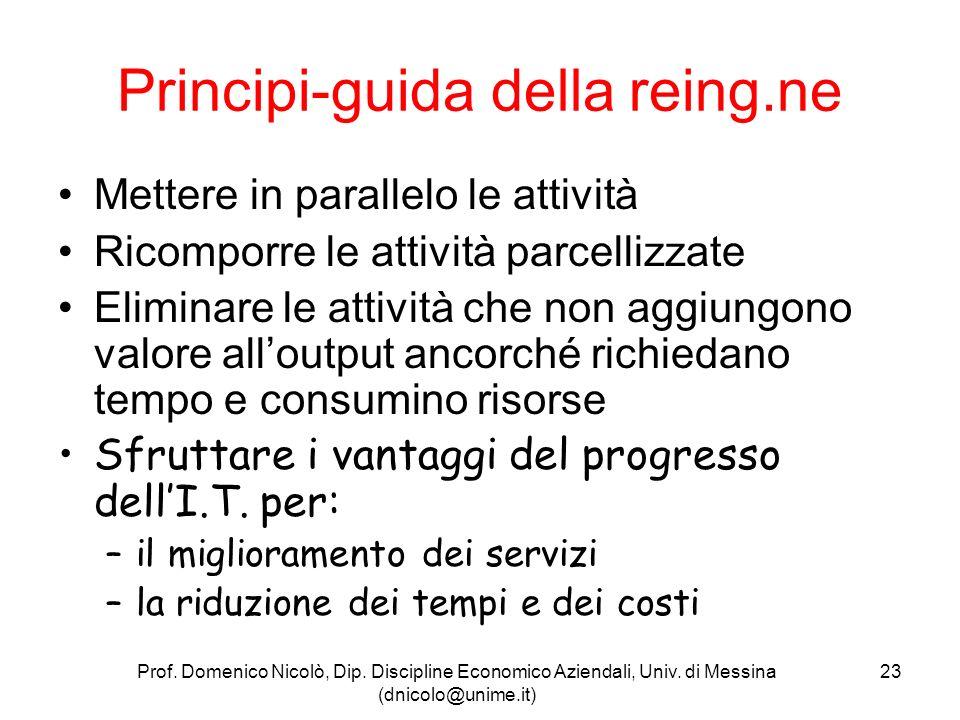 Principi-guida della reing.ne