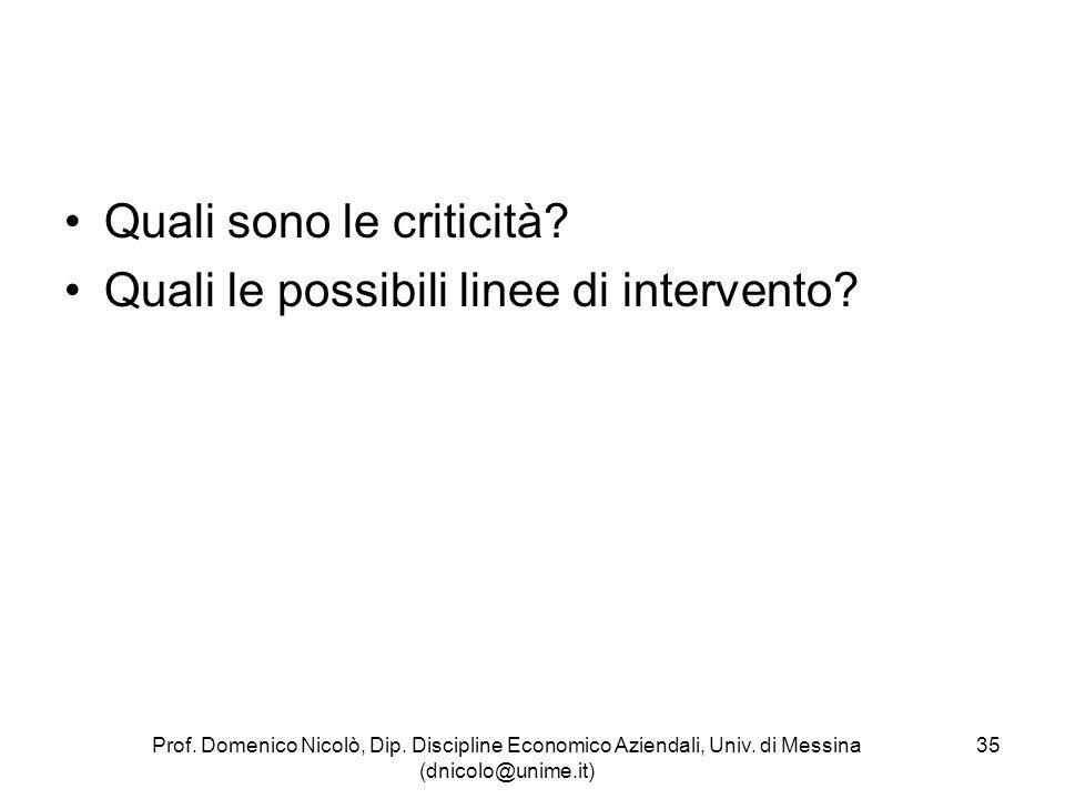 Quali sono le criticità Quali le possibili linee di intervento