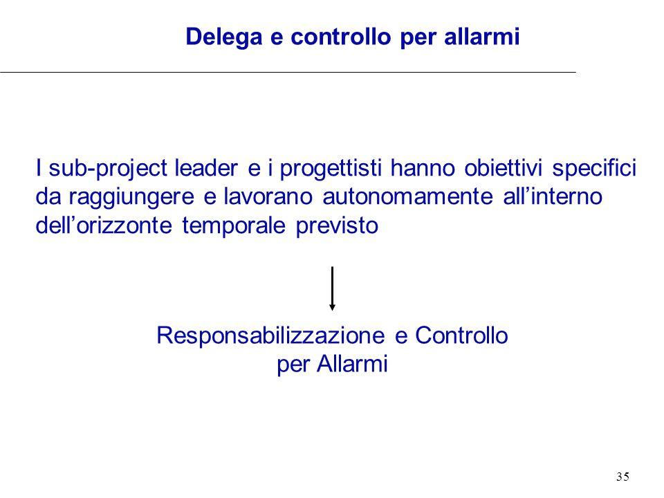 Delega e controllo per allarmi