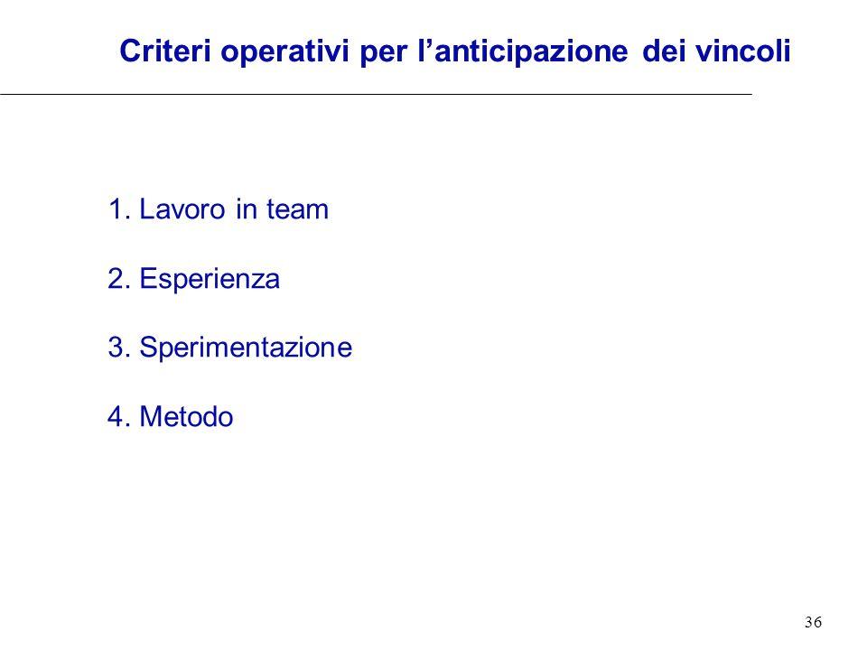 Criteri operativi per l'anticipazione dei vincoli