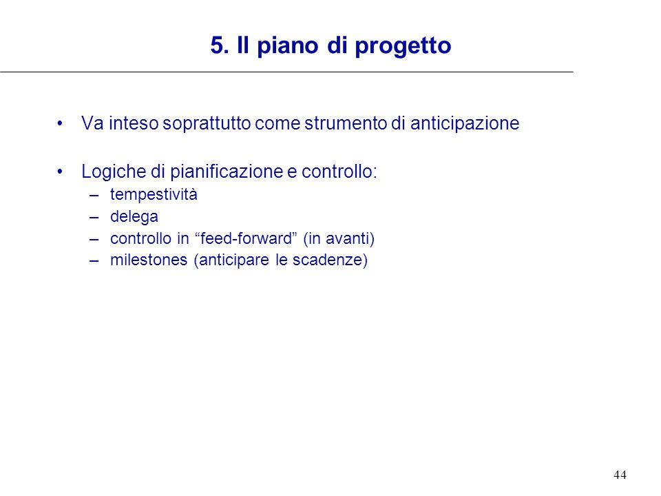 5. Il piano di progetto Va inteso soprattutto come strumento di anticipazione. Logiche di pianificazione e controllo: