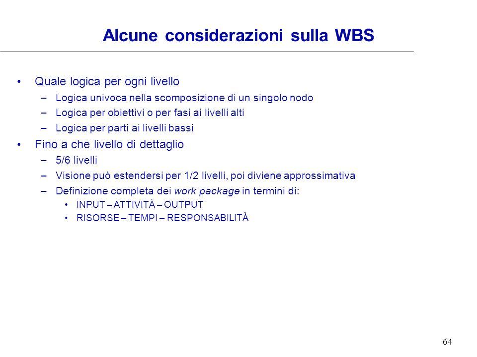 Alcune considerazioni sulla WBS