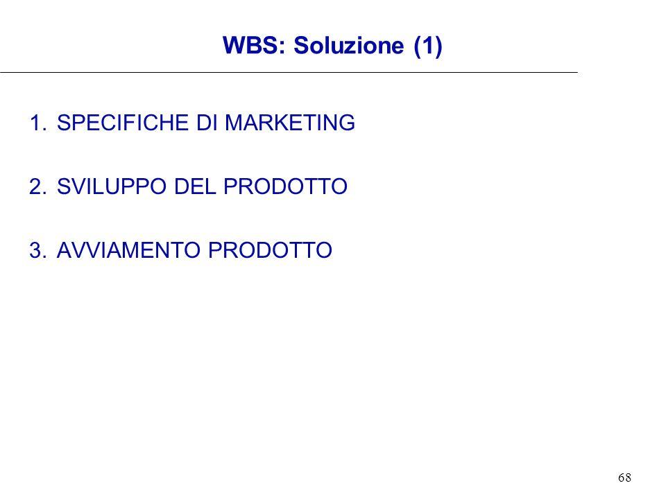 WBS: Soluzione (1) SPECIFICHE DI MARKETING SVILUPPO DEL PRODOTTO