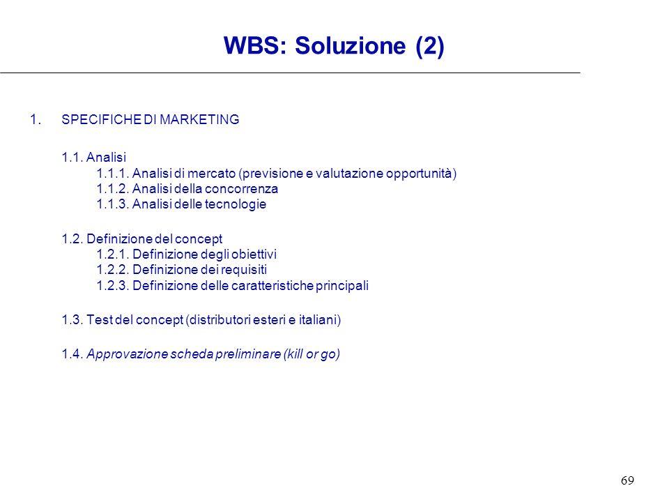 WBS: Soluzione (2) 1. SPECIFICHE DI MARKETING