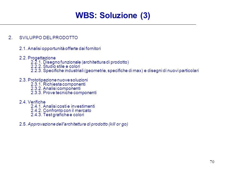 WBS: Soluzione (3) 2. SVILUPPO DEL PRODOTTO