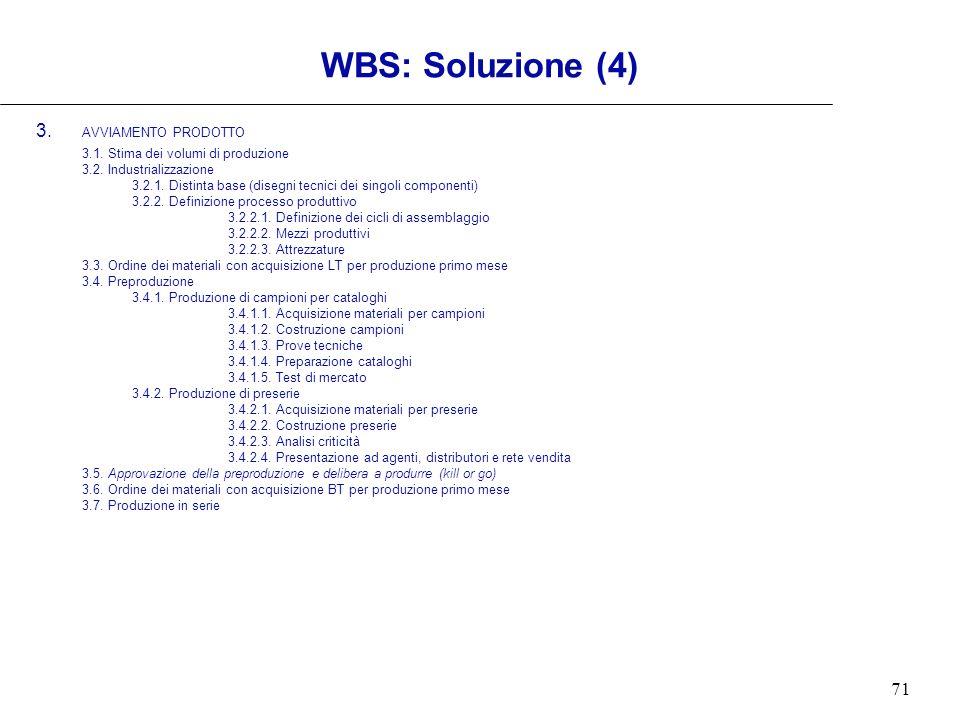 WBS: Soluzione (4) 3. AVVIAMENTO PRODOTTO