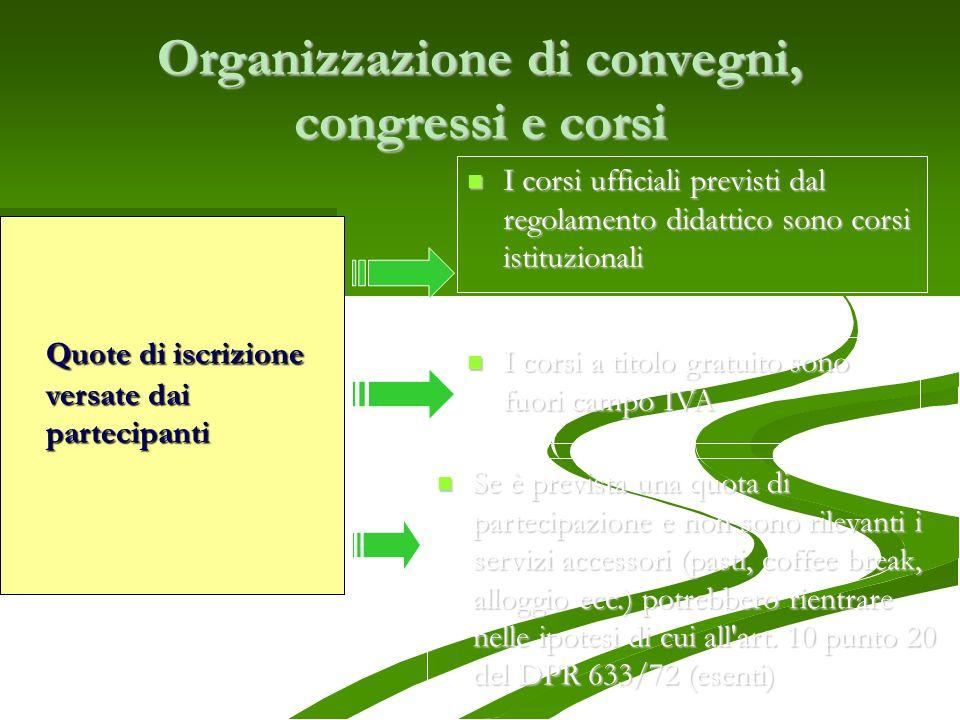 Organizzazione di convegni, congressi e corsi