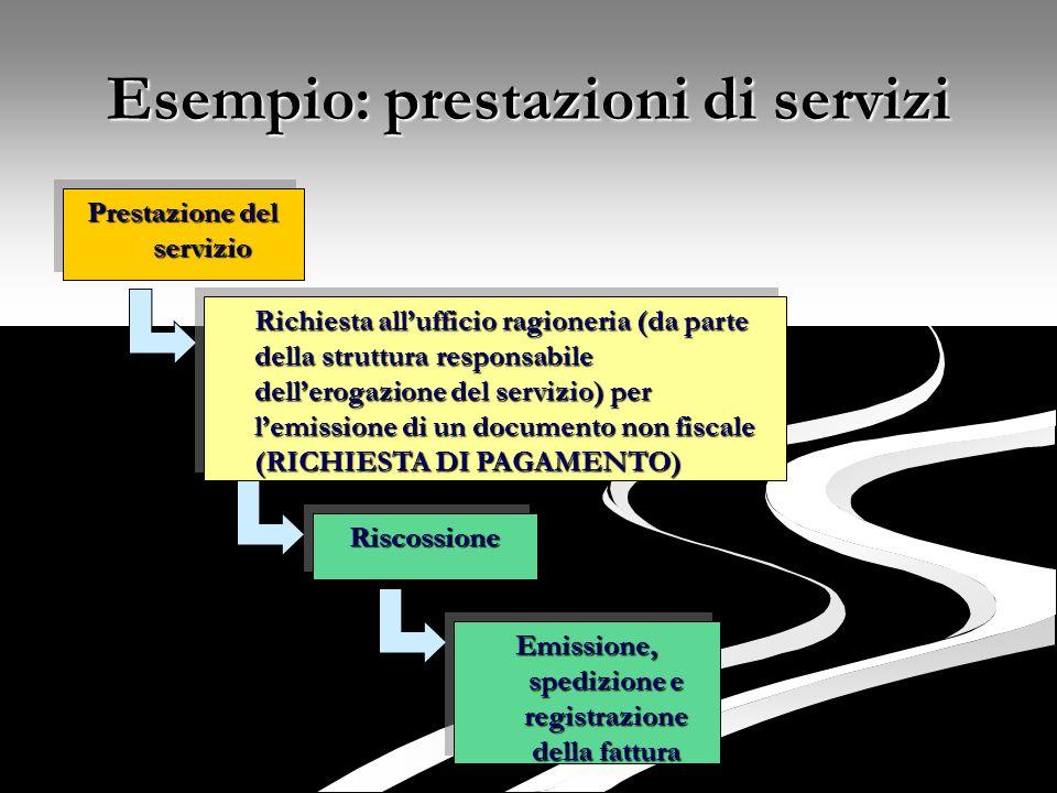 Esempio: prestazioni di servizi