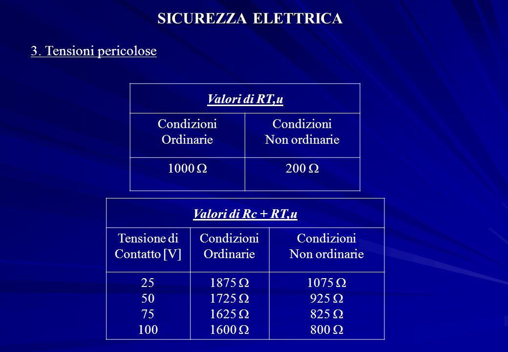 SICUREZZA ELETTRICA 3. Tensioni pericolose Valori di RT,u Condizioni