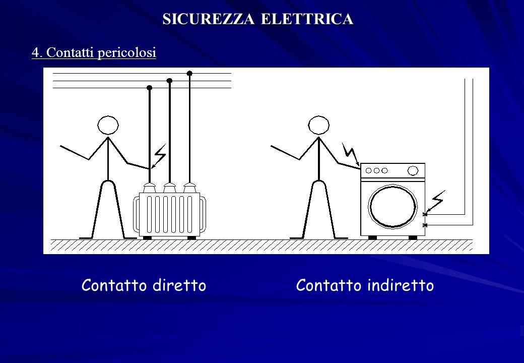 SICUREZZA ELETTRICA Contatto diretto Contatto indiretto