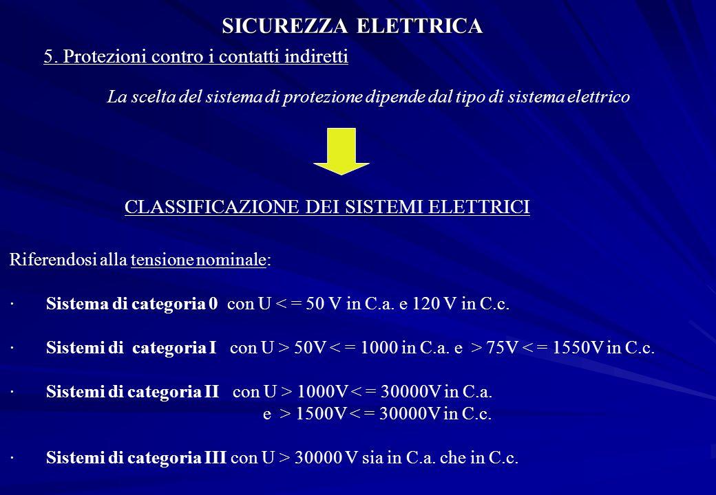 SICUREZZA ELETTRICA 5. Protezioni contro i contatti indiretti