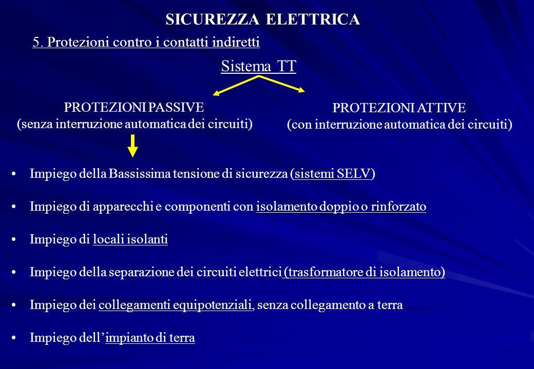 SICUREZZA ELETTRICA Sistema TT