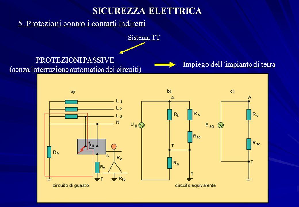 (senza interruzione automatica dei circuiti)