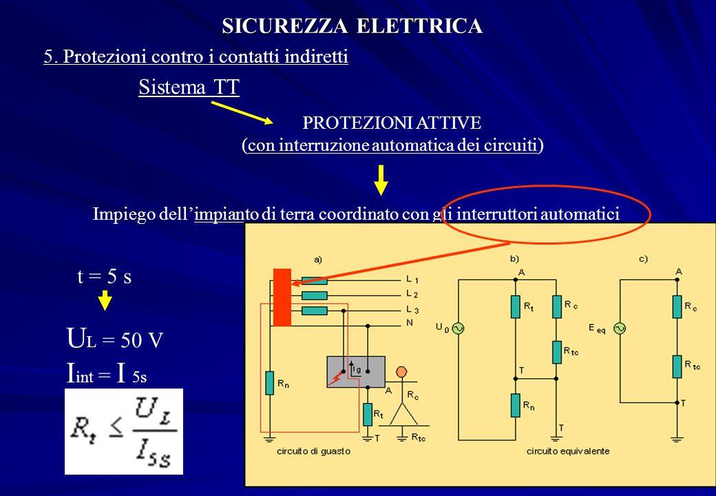 (con interruzione automatica dei circuiti)