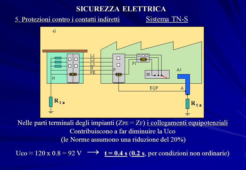SICUREZZA ELETTRICA Sistema TN-S Sistema TN-S