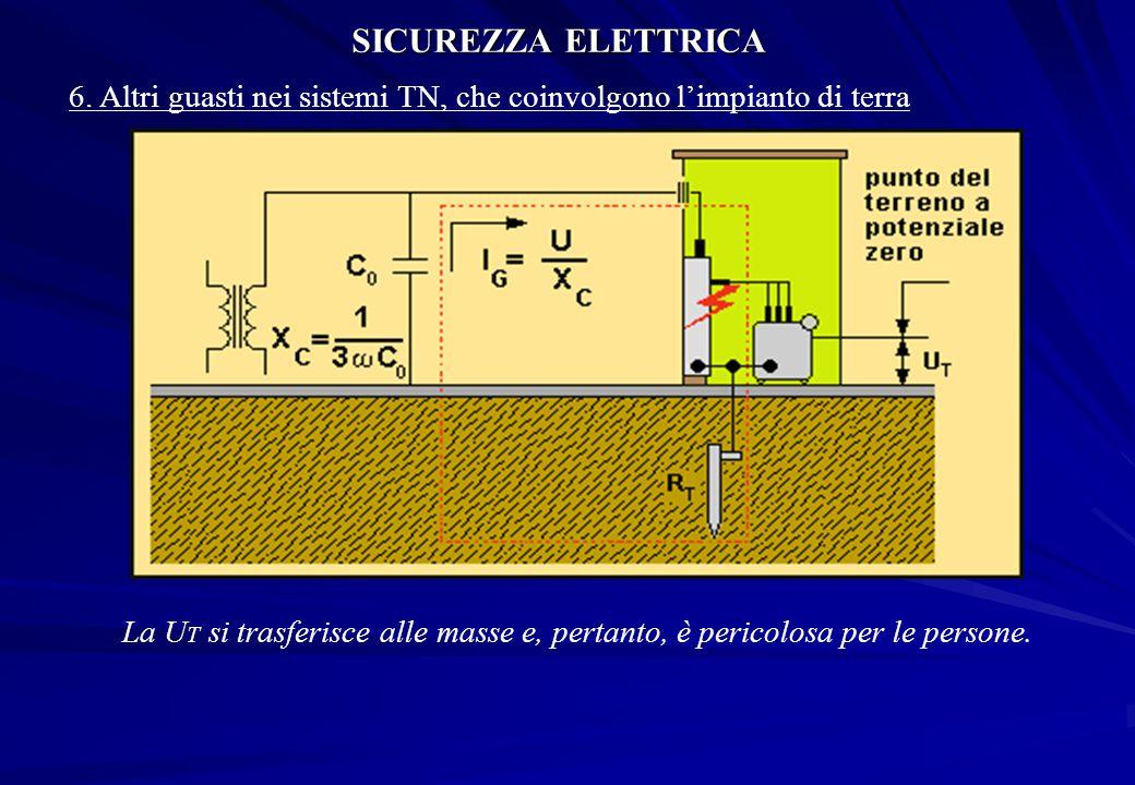 SICUREZZA ELETTRICA 6. Altri guasti nei sistemi TN, che coinvolgono l'impianto di terra.