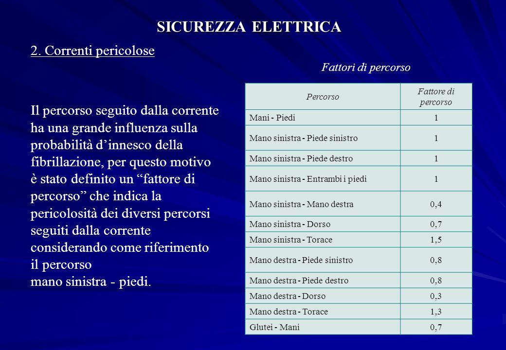 SICUREZZA ELETTRICA 2. Correnti pericolose